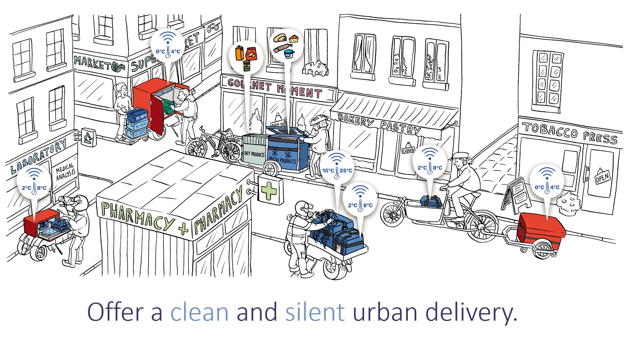 Offer a clean and silent urban delivery with insulated container CarryTemp.