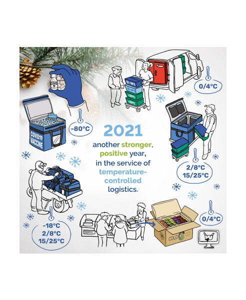 COLD & CO at the service of the cold chain for temperature-controlled products wishes you the best for 2021